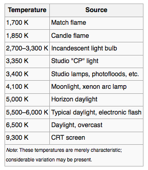colorTemperatureSources.png