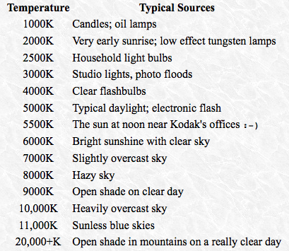 colorTemperatureSources2.png
